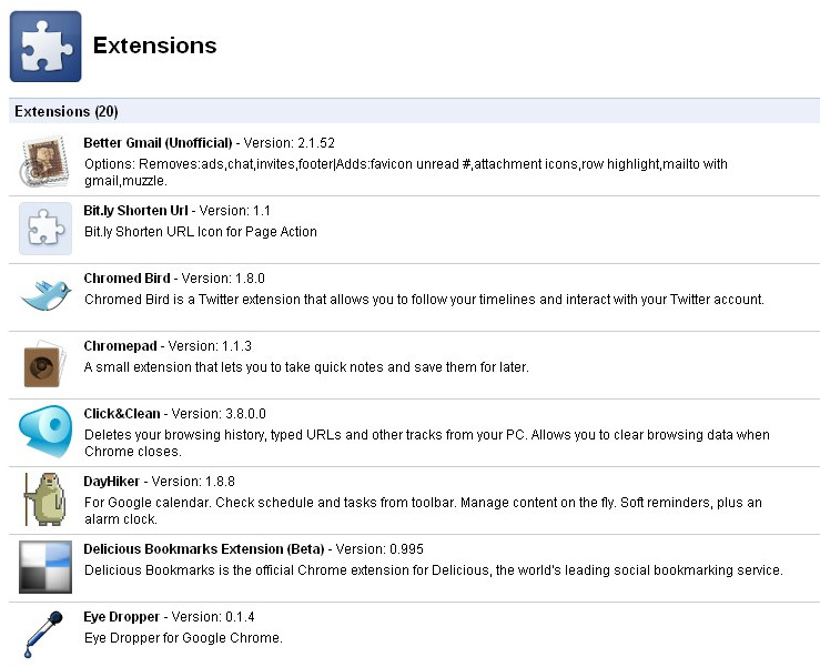 My Favorite Chrome Extensions - Matters of Varying